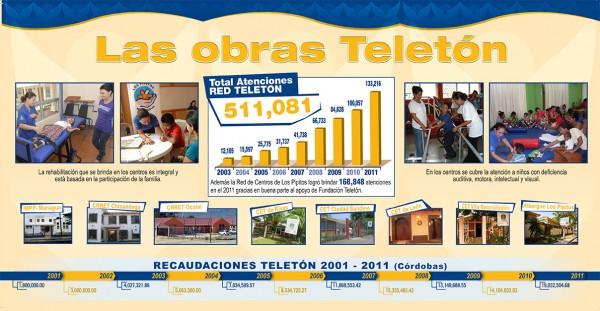 Teletón 2012. Tríptico 2